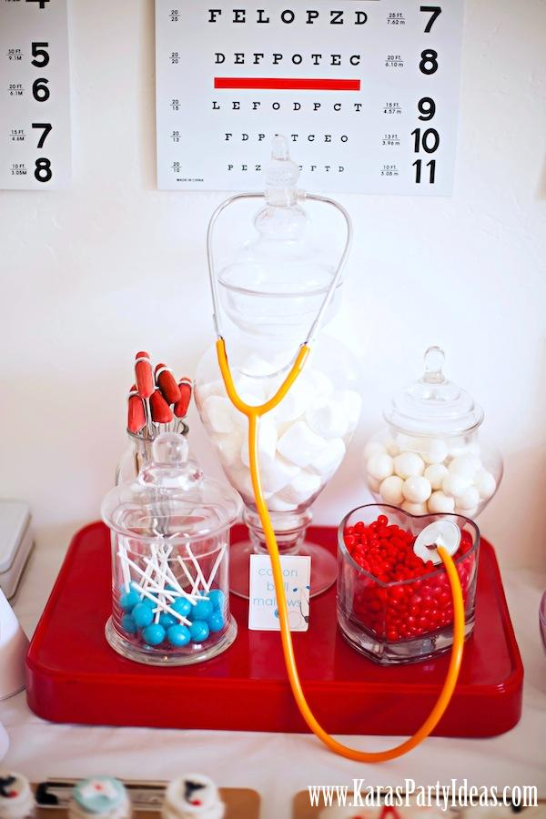 Nurse Graduation Party Ideas