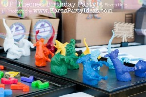 Disney's UP themed birthday party via Kara's Party Ideas | KarasPartyIdeas.com #up #themed #birthday #party #planning #ideas #cake #disney #decor #supplies #shop #idea (35)