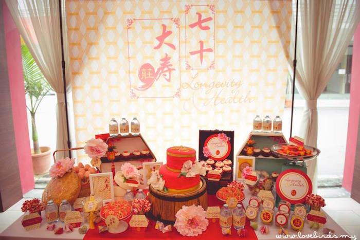 Kara 39 s party ideas asian inspired 70th birthday party via for 70th birthday decoration ideas