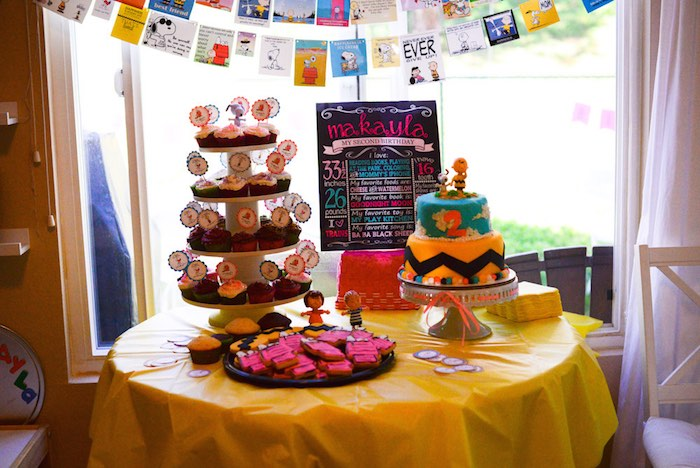Kara S Party Ideas Chic Charlie Brown Snoopy Themed Birthday
