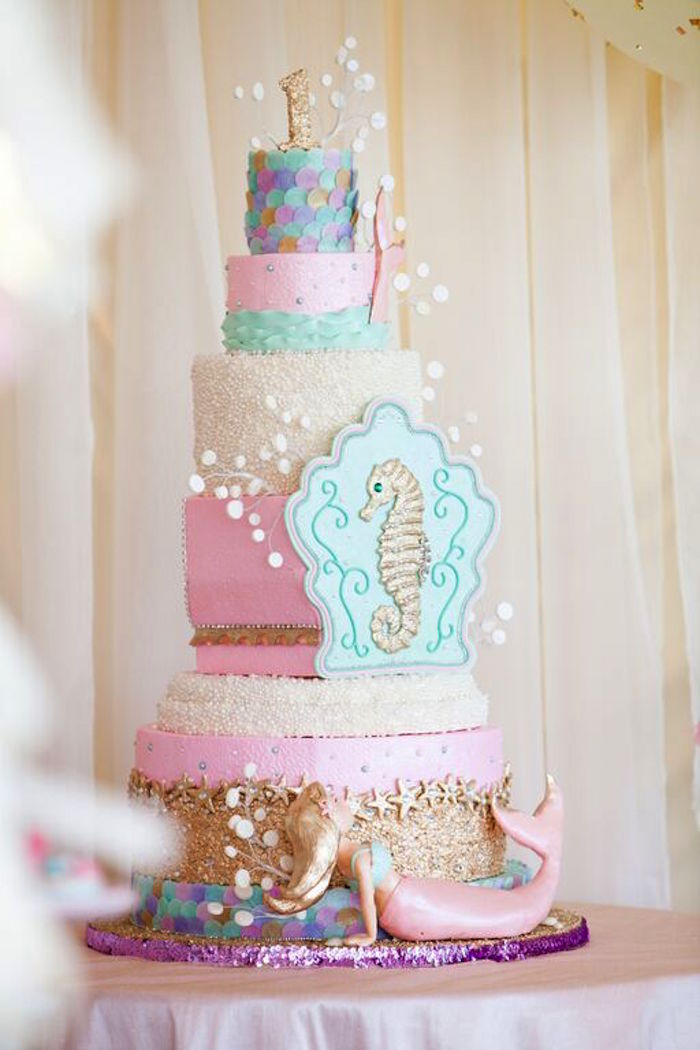 31 most beautiful birthday cake images for inspiration - 667×1000