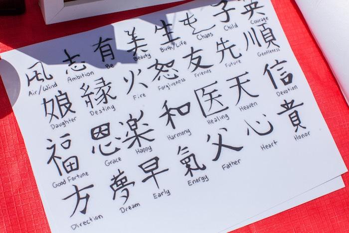 Translation Page from a Japanese Inspired Ninja Party via Kara's Party Ideas KarasPartyIdeas.com (30)