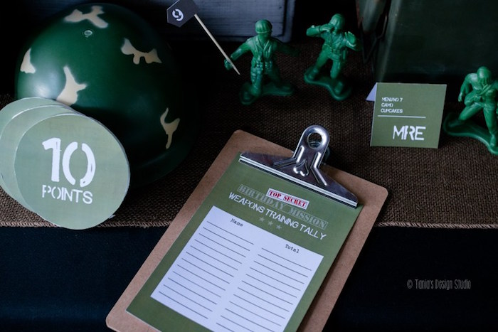 Signage from an Army Themed Birthday Party via Kara's Party Ideas | KarasPartyIdeas.com- The place for all things Party! (28)