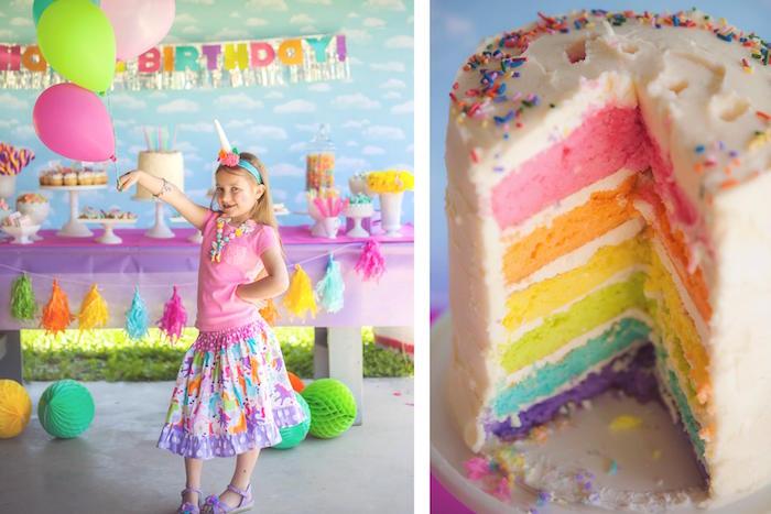 Kara S Party Ideas Rainbow Unicorn Themed Birthday Party Kara S