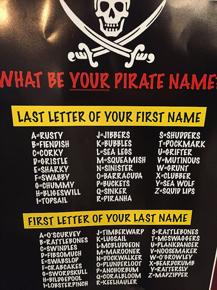 This is a picture of Massif What's Your Pirate Name Printable