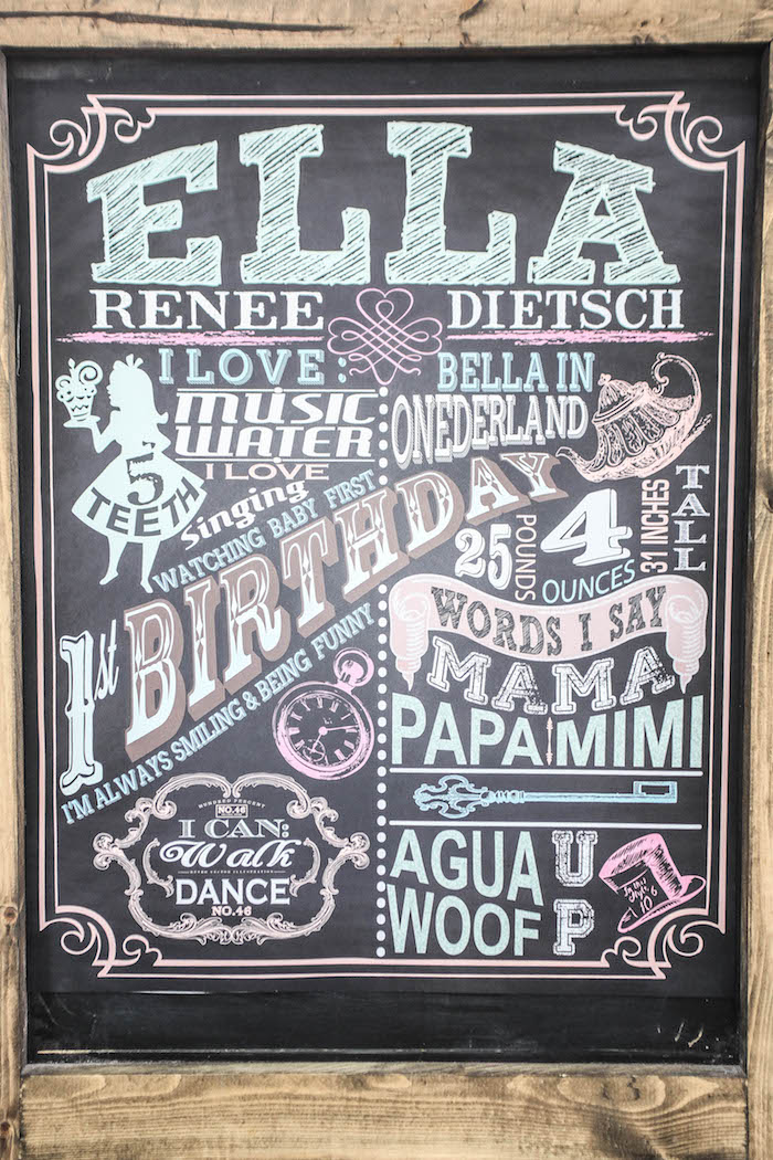 Chalkboard sign from an Alice in Wonderland Birthday Party on Kara's Party Ideas | KarasPartyIdeas.com (32)