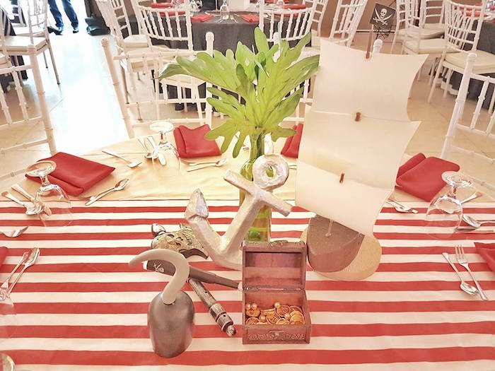 Guest table spread from a Pirate Birthday Party on Kara's Party Ideas | KarasPartyIdeas.com (19)