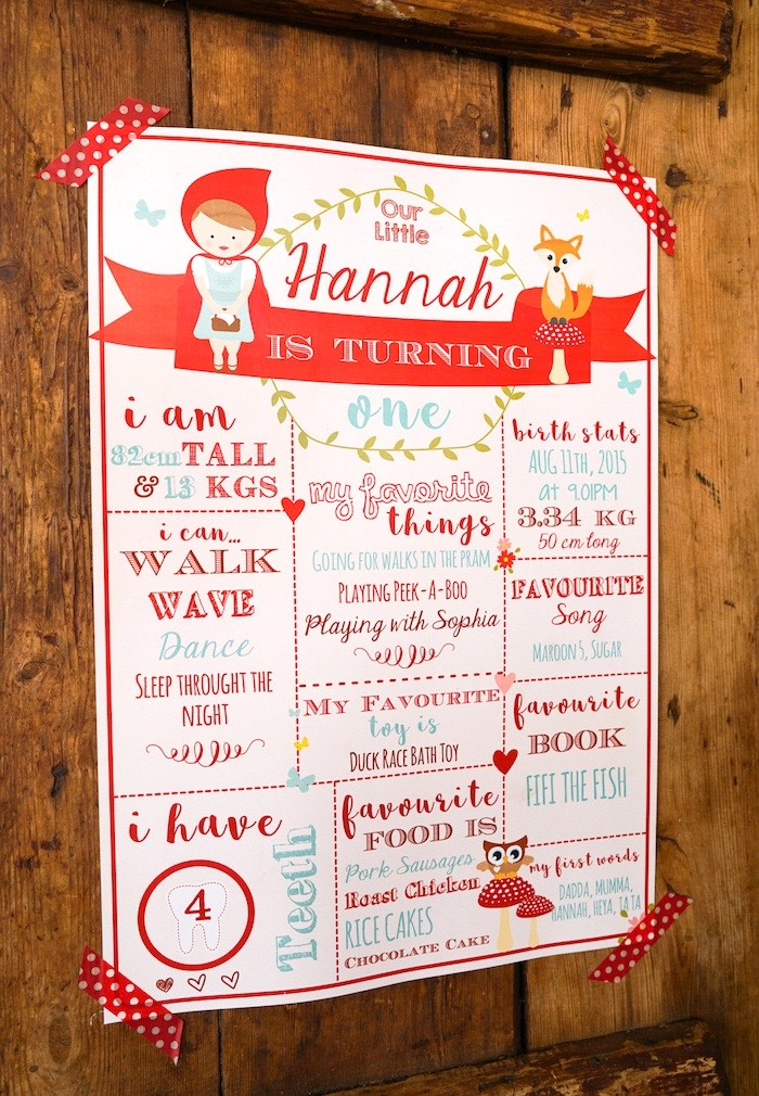 Little Red Riding Hood fact board from a Little Red Riding Hood Birthday Party on Kara's Party Ideas | KarasPartyIdeas.com (23)