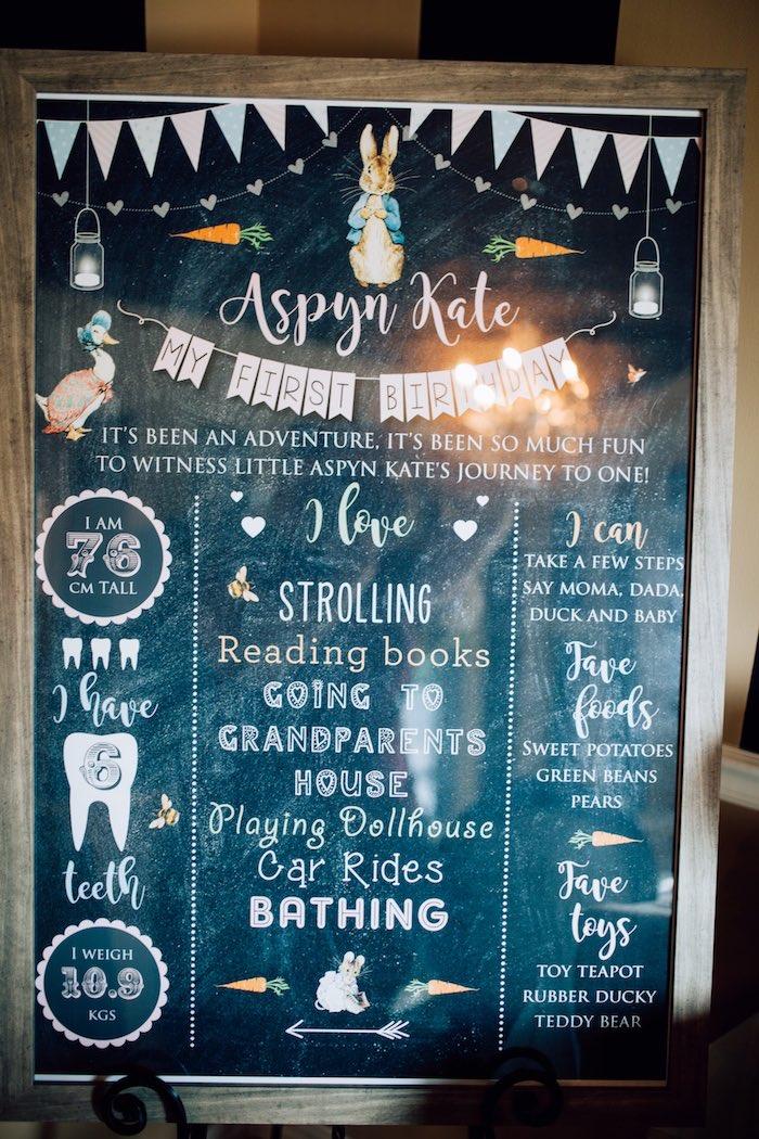 Peter Rabbit highlight board from a Beatrix Potter's Peter Rabbit Inspired Birthday Party on Kara's Paty Ideas   KarasPartyIdeas.com (20)