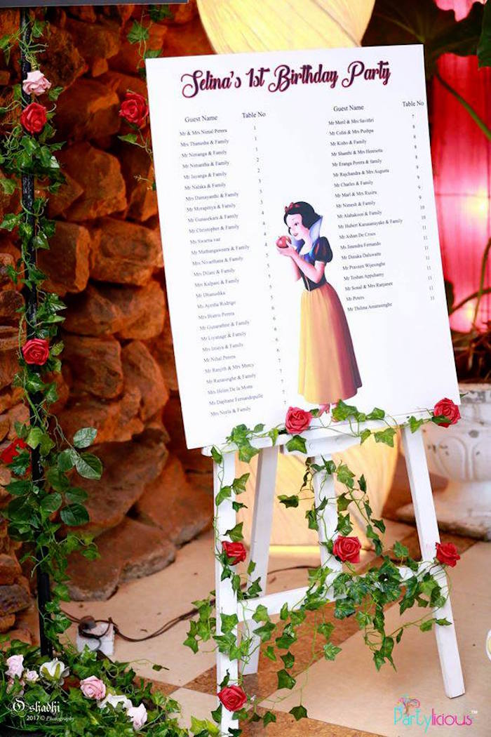 Party sign + seating chart from a Snow White & The Seven Dwarfs Birthday Party on Kara's Party Ideas | KarasPartyIdeas.com (36)