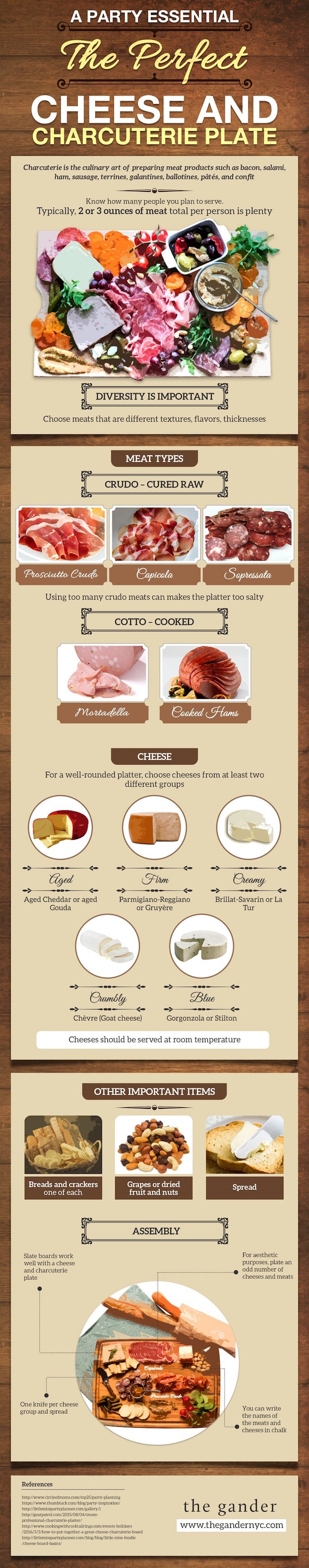 The Perfect Cheese and Charcuterie Plate on Kara's Party Ideas | KarasPartyIdeas.com (4)