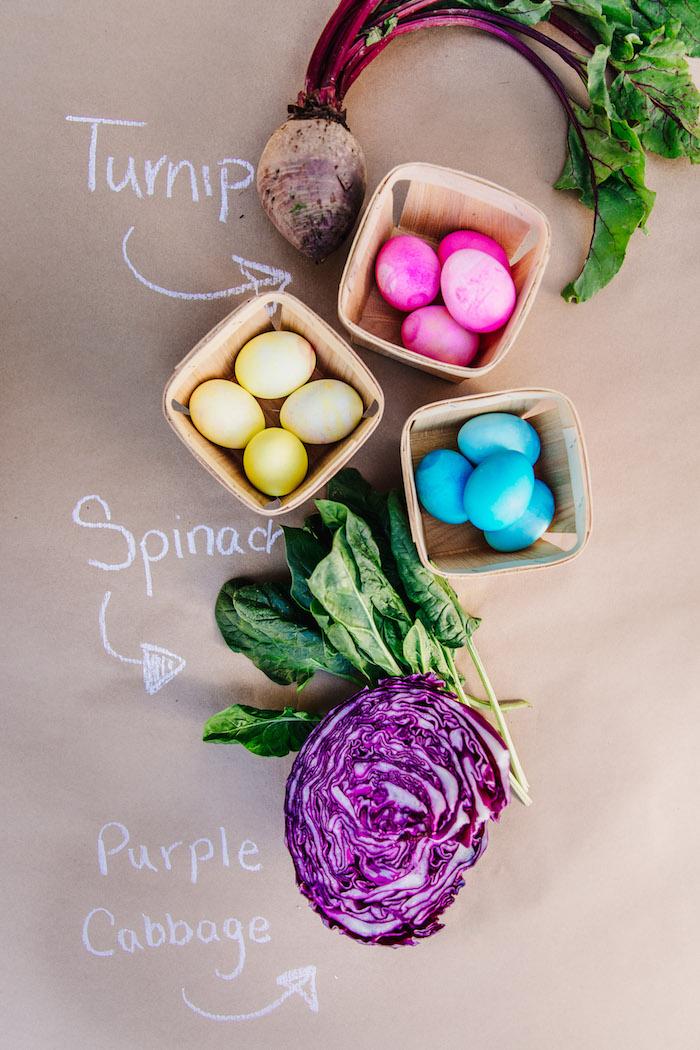 Easter Garden EGGstravaganza on Kara's Party Ideas | KarasPartyIdeas.com (29)