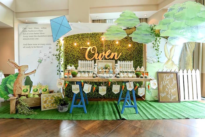 """Guess How Much I Love You?"" Baptism Party on Kara's Party Ideas 