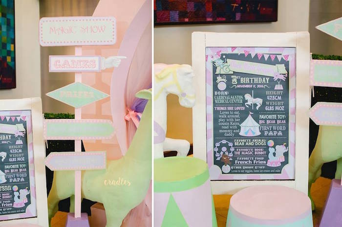 Signage from a Pastel Carnival Birthday Party on Kara's Party Ideas | KarasPartyIdeas.com (14)