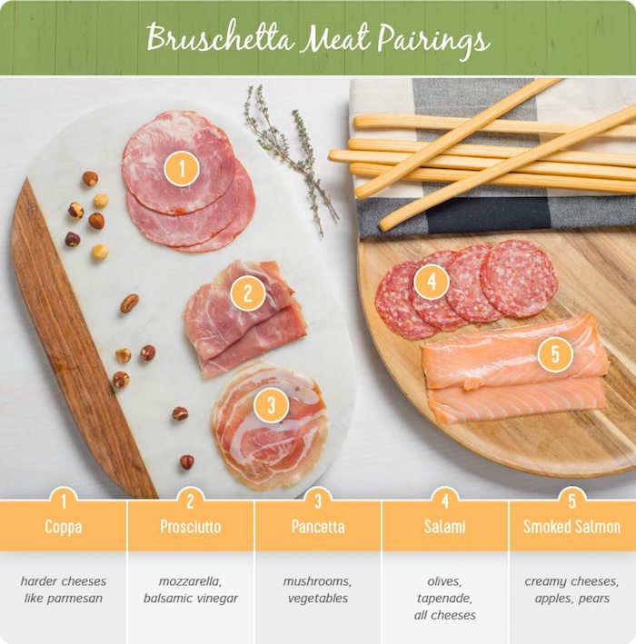 Meat Pairings from a Bruschetta Bar DIY Tutorial via Kara's Party Ideas| KarasPartyIdeas.com