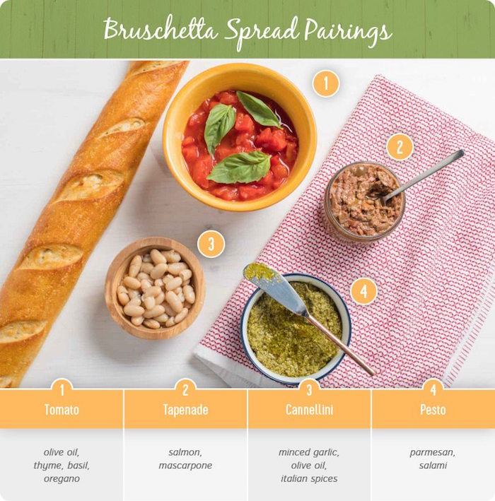 Spread Pairings from a Bruschetta Bar DIY Tutorial via Kara's Party Ideas| KarasPartyIdeas.com