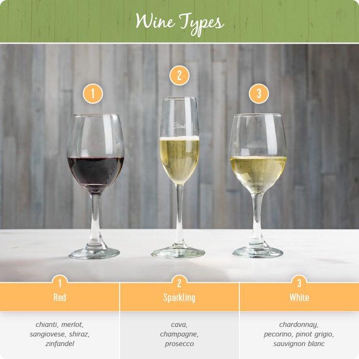 Wines from a Bruschetta Bar DIY Tutorial via Kara's Party Ideas| KarasPartyIdeas.com