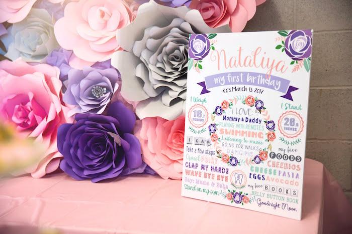 Milestone Board from a Secret Garden Birthday Party on Kara's Party Ideas | KarasPartyIdeas.com (11)