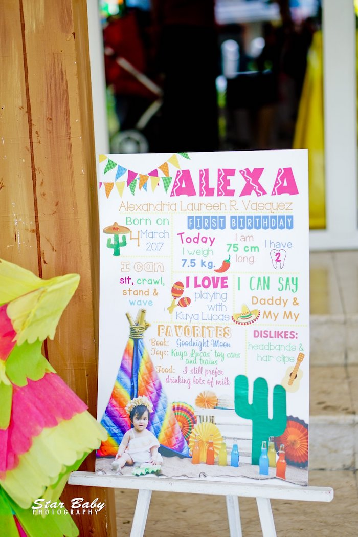 Fiesta-inspired Highlight Board from a Mexican Fiesta Birthday Party on Kara's Party Ideas | KarasPartyIdeas.com (9)