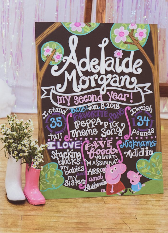 Peppa Pig Milestone Board from a Muddy Puddles Peppa Pig Party on Kara's Party Ideas | KarasPartyIdeas.com (26)