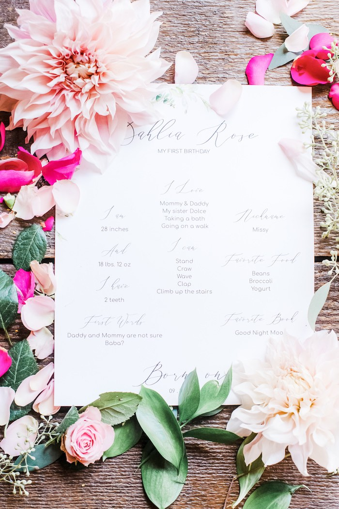 Seating Chart + Floral Signage from a Rustic Floral Dahlias & Roses Birthday Party on Kara's Party Ideas | KarasPartyIdeas.com (30)