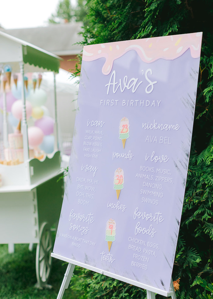 Ice Cream Highlight Board from a Pastel Ice Cream Party on Kara's Party Ideas | KarasPartyIdeas.com
